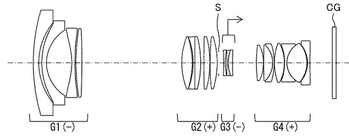 Tamron patenta un 16-70mm f4 para Full Frame sin espejo