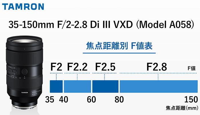 Tamron da más información del próximo zoom 35-150mm f2.0-2.8 Di III VXD